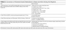 Conversion of Parenteral Opioid Medications to Basal and Short-Acting Oral Regimen
