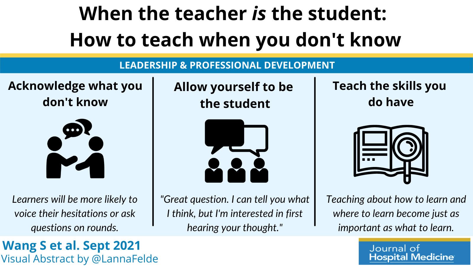 Leadership & Professional Development: How to Teach When You Don't Know