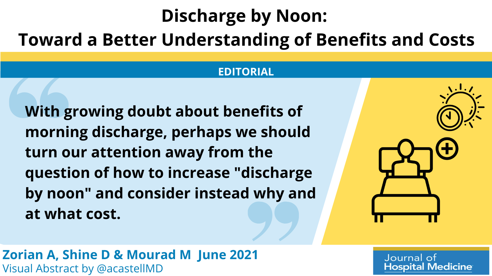 Discharge by Noon: Toward a Better Understanding of Benefits and Costs